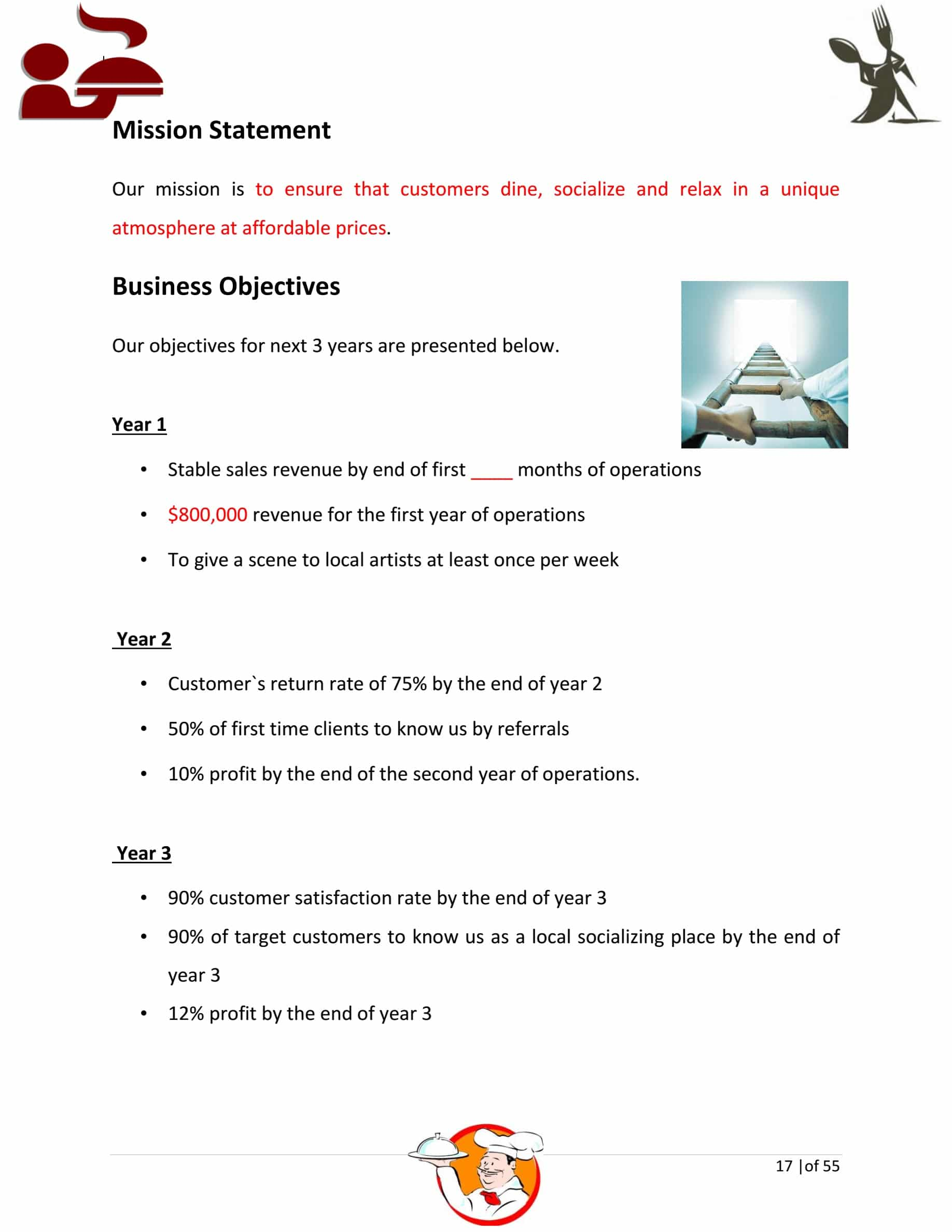 Restaurant Business Plan Template Sample Pages