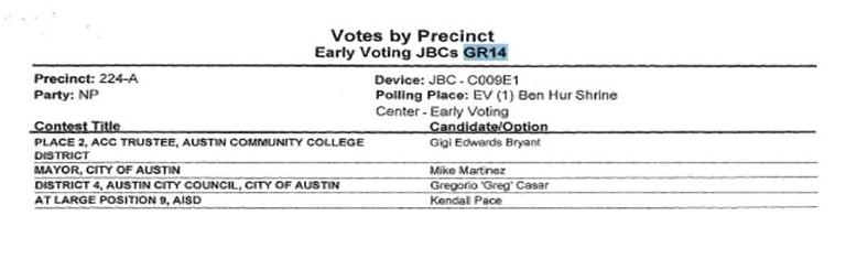 Cast_Vote_Record_Travis_County_NP-smallsize