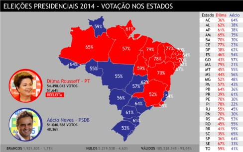 Red states won by Rousseff, blue states won by Neves
