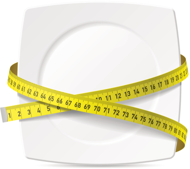 plate with a measuring tape wrapped around it