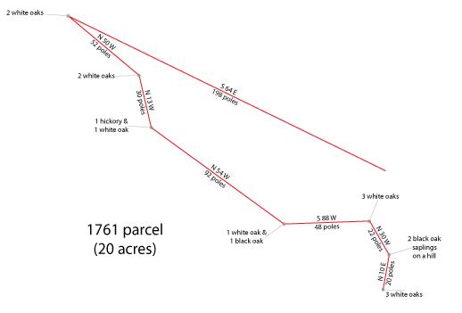 1761-parcel-literal