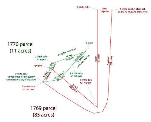 conjoined-parcels-overlapping