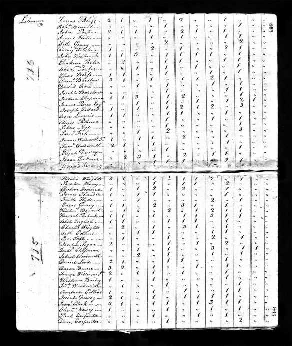 1800 census for William Bailey and family