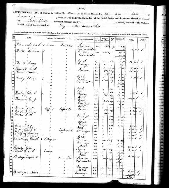 Alonzo Bailey 1866 IRS tax assessment