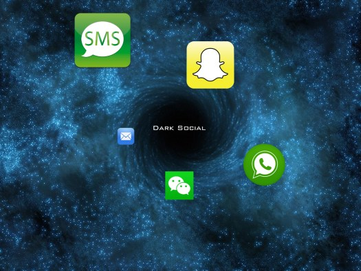 BlackFin360 Dark Social