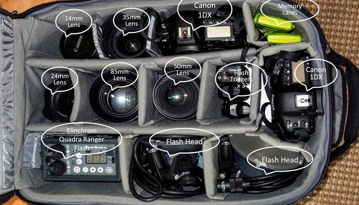 Camera Bag Black Friday Deals 2019