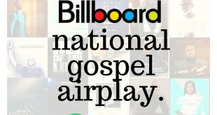Billboard National Gospel Airplay   Spotify Playlist