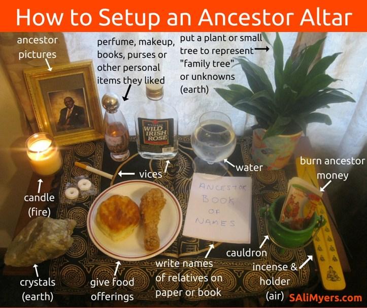 Ancestor-Altar-Infographic