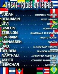 Black hebrew israelites some truths and falsehoods opinion history  culture also rh blackhistory wordpress