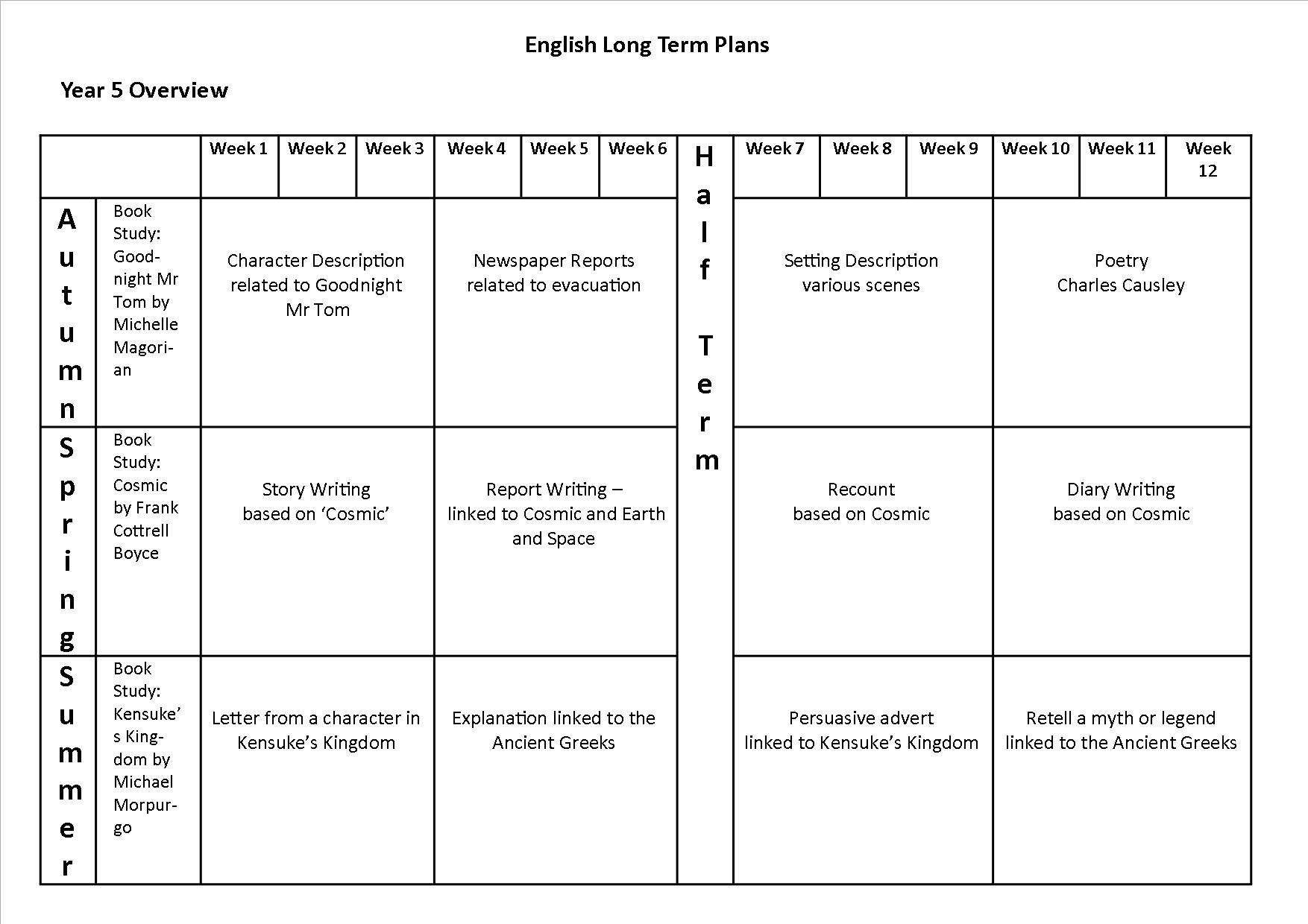 Year 5 English & Maths Curriculum 2017 18 Black Horse Hill Junior