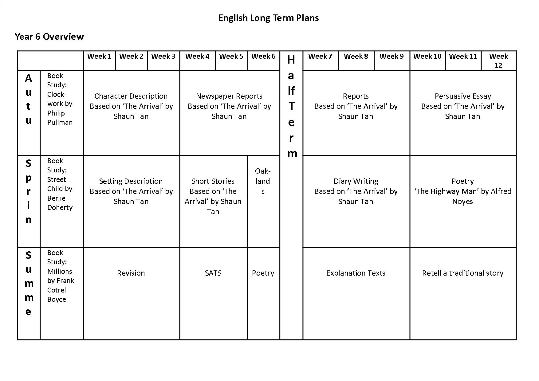 Year 6 English Amp Maths Curriculum 18