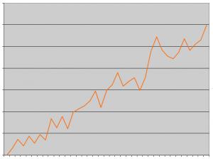 grafik hasil mark_k