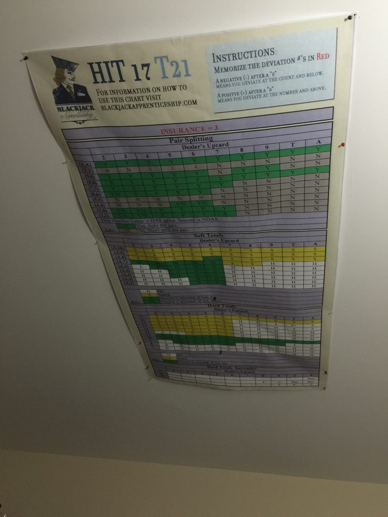 H17 Chart on Wall