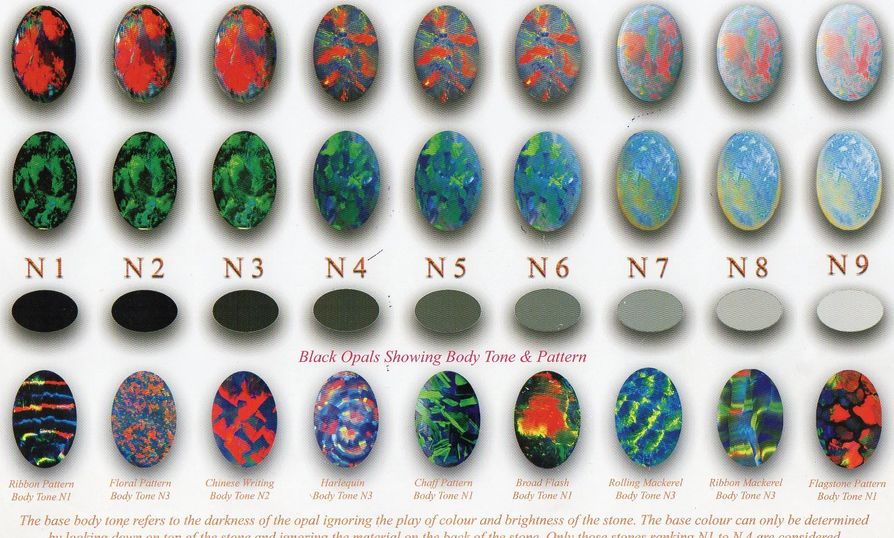 Opal body tone chart from the Australian Opal association