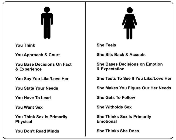 Relationships men in 8 Things