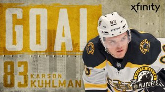 Kuhlman Goal