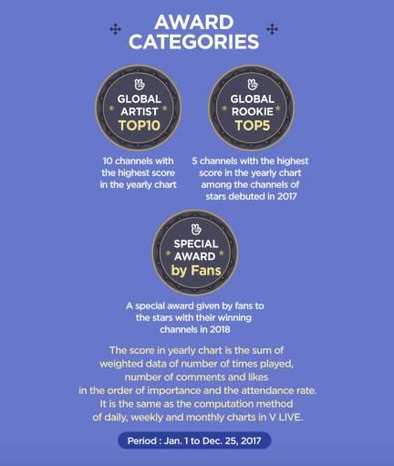 Blackpink Global Vlive Top 10