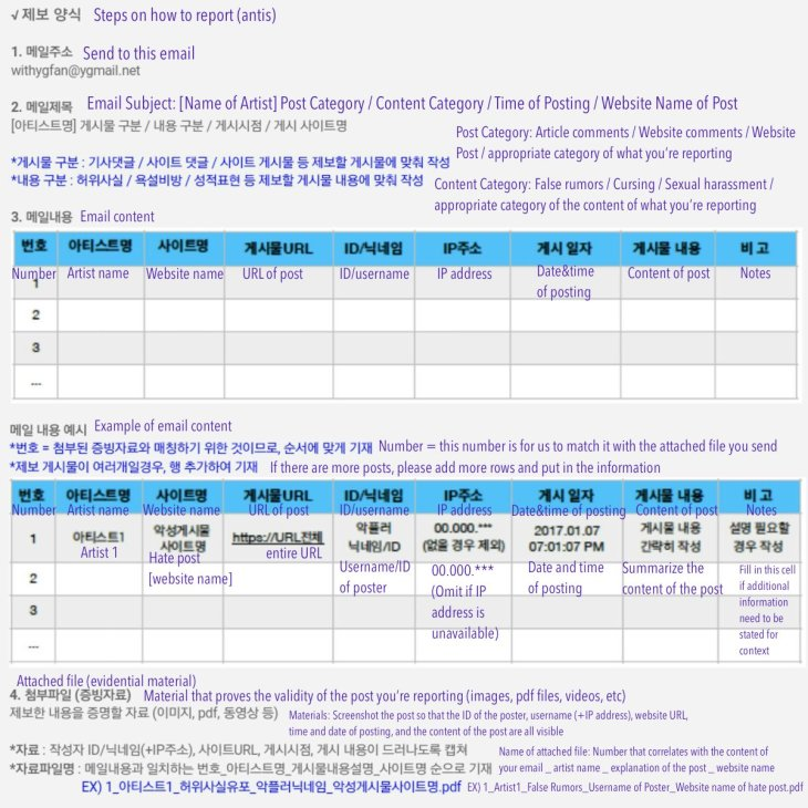 How to report Malicious Posts to YG Entertainment