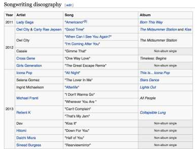 Brian-Lee-songwriting-discography-2
