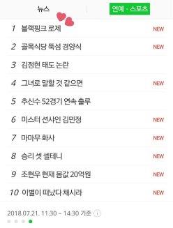 BLACKPINK ROSÉ trending 1 Naver Entertainment News Topics sprite waterbomb