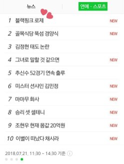 BLACKPINK ROSÉ trending 1 Naver Entertainment News Topics sprite waterbomb