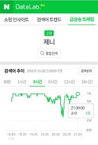 Jennie trend 1 naver running man for more than 3 hours