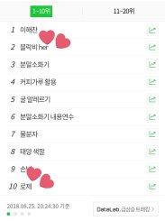 blackpink rose amazing saturday naver trending