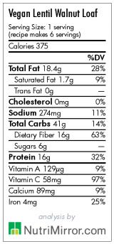 vegan-lentil-walnut-loaf-nutrition-facts