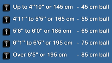 correct sizing for purchasing a physioball