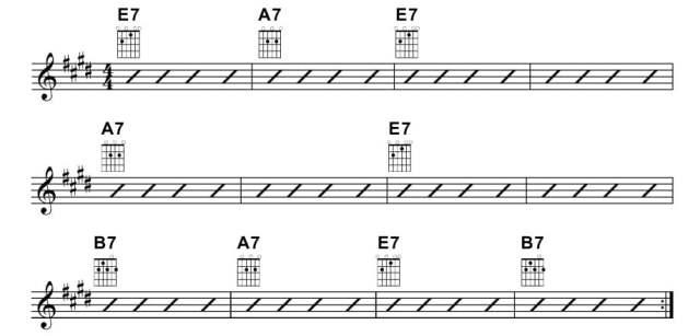 4 easy 12 bar blues chord progressions | Blackspot Guitars