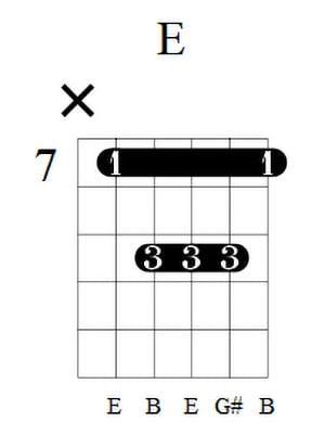 E Guitar Chord 5