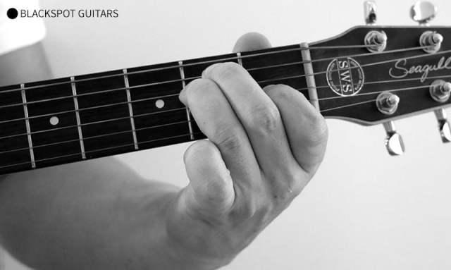 E Major 3 Guitar Chord Finger Position