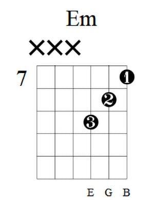 Em Guitar Chord 1