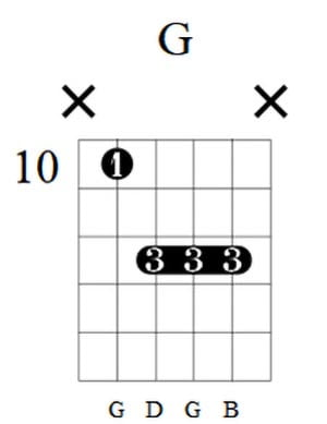G Guitar Chord 1