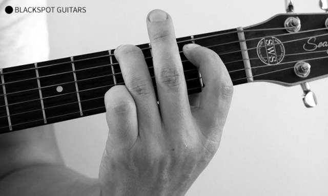 G Minor Guitar Chord Finger Position