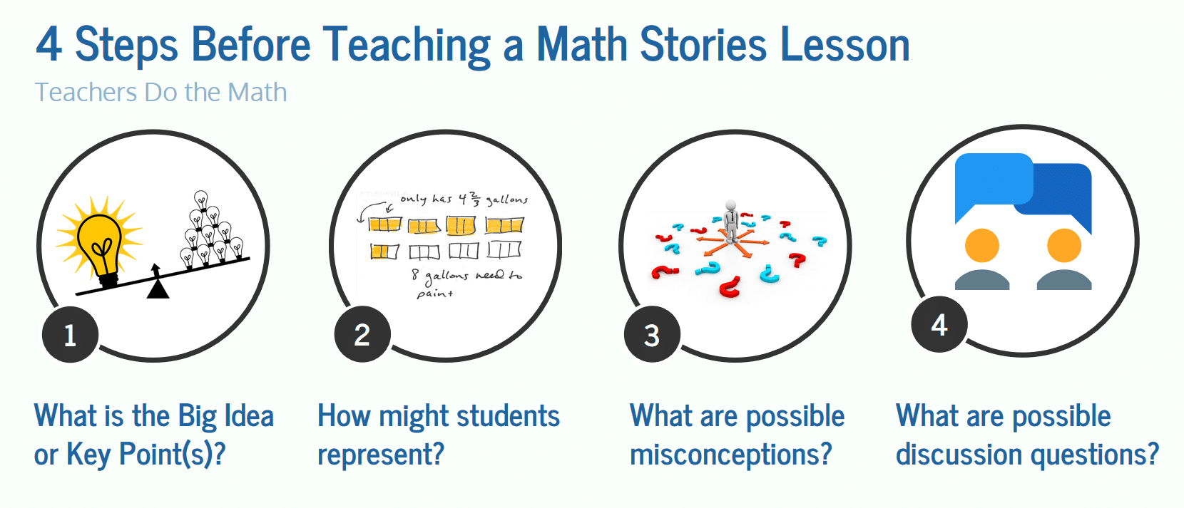 hight resolution of tackling 5th grade fractions through math stories part 3 rhode island charter school blackstone valley prep mayoral academy