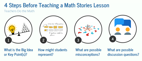 small resolution of tackling 5th grade fractions through math stories part 3 rhode island charter school blackstone valley prep mayoral academy