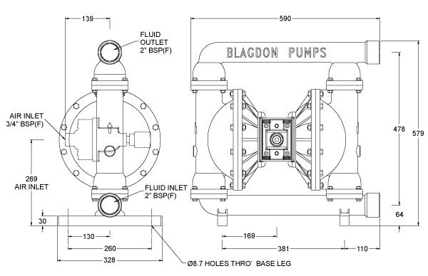 Blagdon FDA-Approved Pump