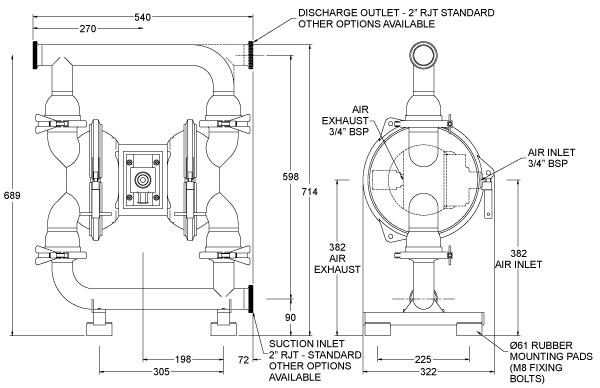 Blagdon Hygienic Pump