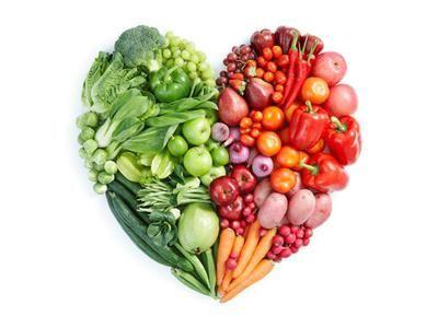 Using Food As Medicine Course Review   Blairblogs.com