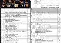 Возможные проблемы с тормозной системой VW Polo Sedan