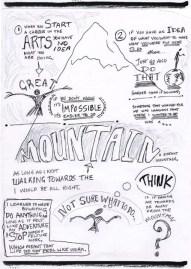 Neil Gaiman Speech - 'Make Good Art' - Sketchnotes 2
