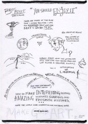 Neil Gaiman Speech - 'Make Good Art' - Sketchnotes 5