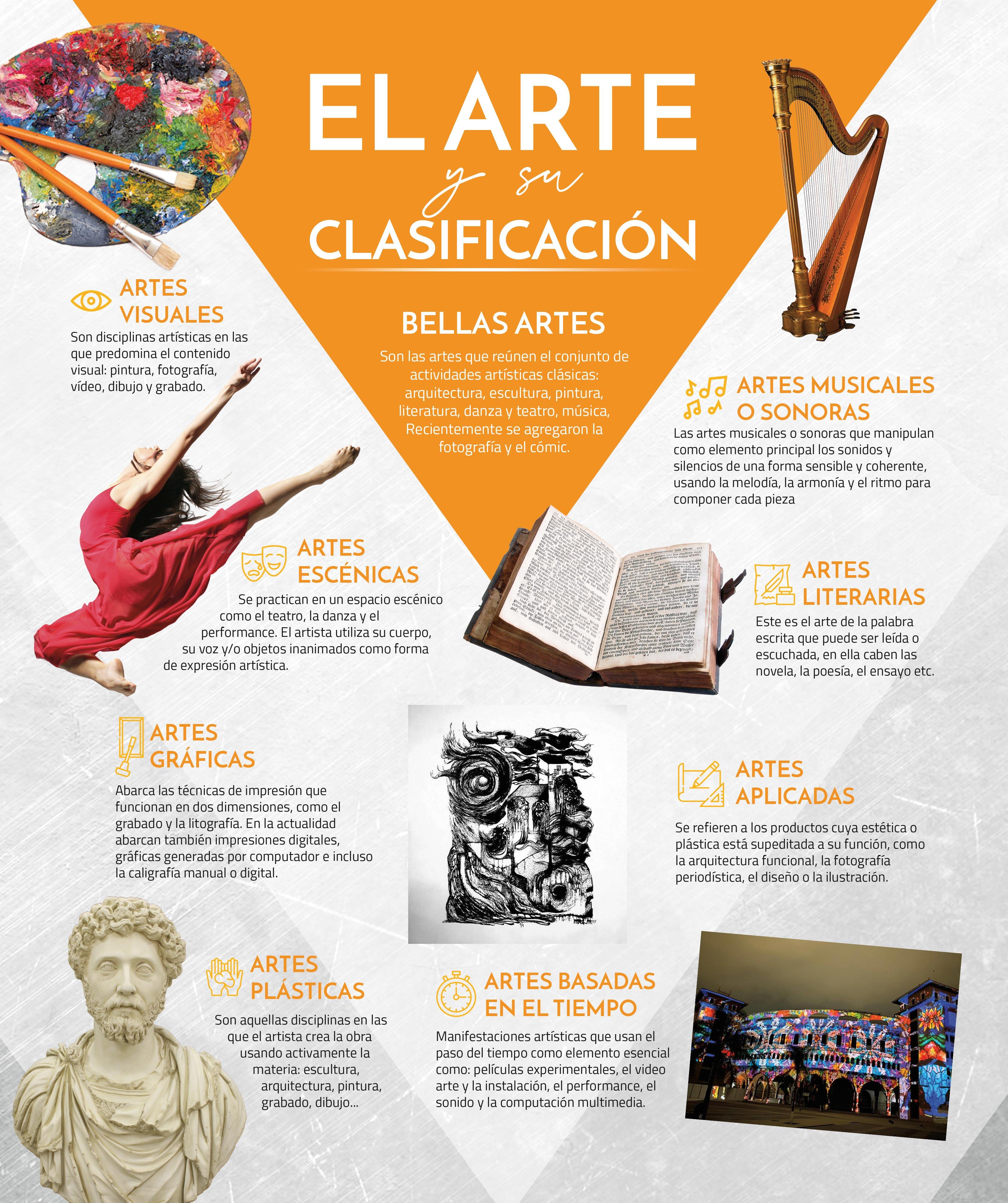 EL-ARTE-Y-SU-CLASIFICACIÓN