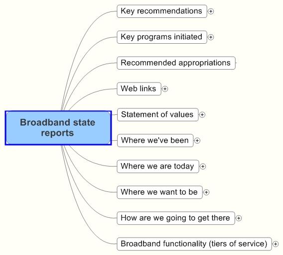 screenshot of state broadband reports study
