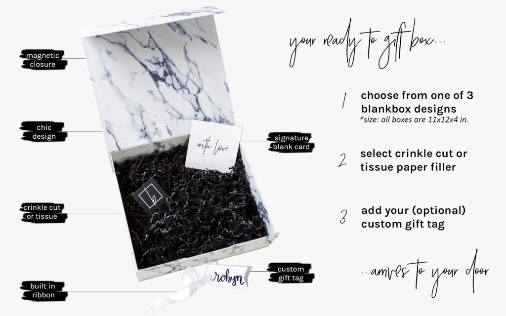 blankbox gift box how it works