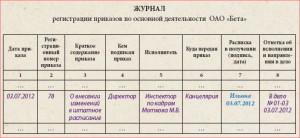 Журнал регистрации производственных приказов образец