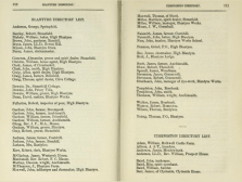 1862 Blantyre Directory