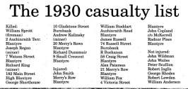 1930 Auchinraith Pit disaster