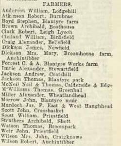 1915 Blantyre Farmers , provided by Jim Cochrane